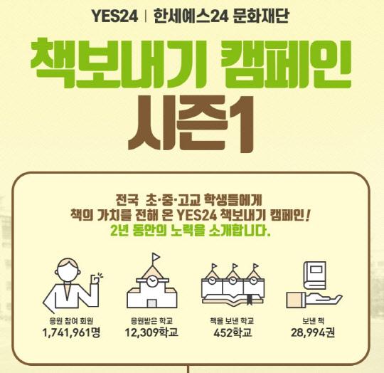 """예스24 """"책 보내기 캠페인 첫 시즌 성료"""""""